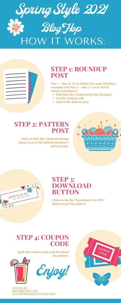 How the Spring Style Blog Hop Works infographic.